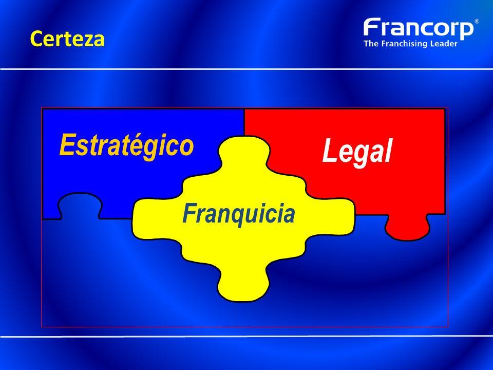 Certeza Franquicia Estratégico Legal