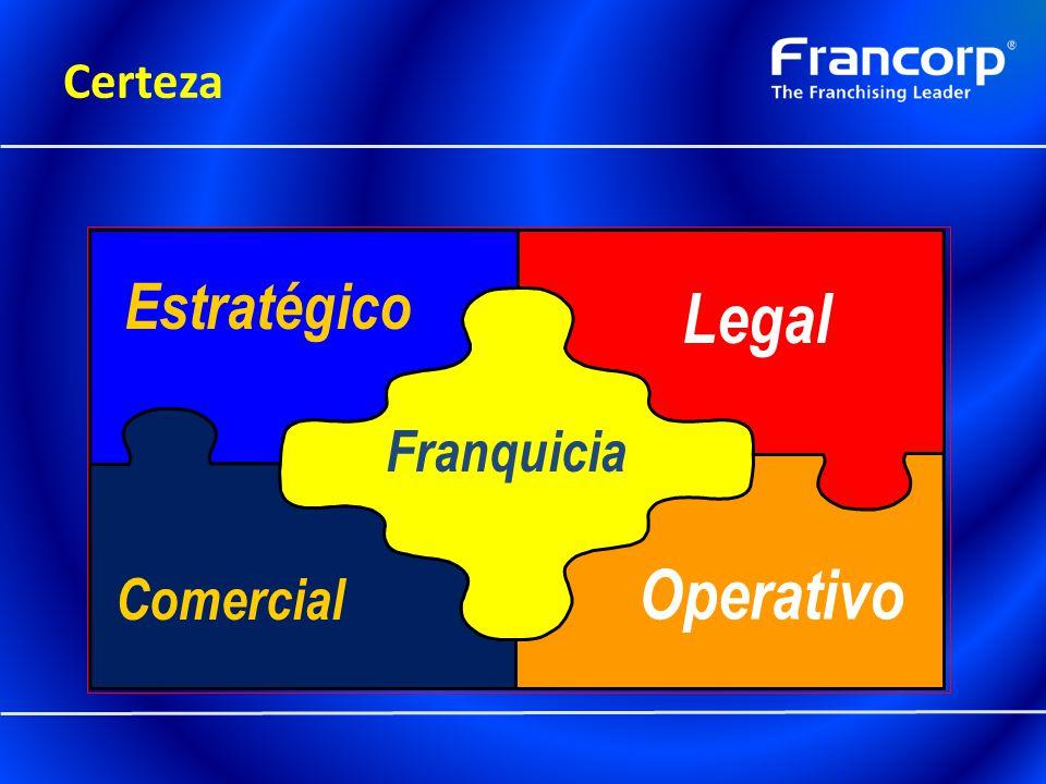 Certeza Franquicia Estratégico Legal Comercial Operativo