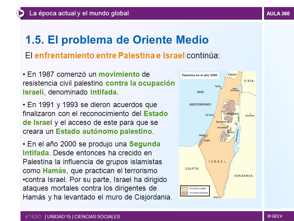 © GELV AULA 360 La época actual y el mundo global 4.º ESO | UNIDAD 15 | CIENCIAS SOCIALES 1.5. El problema de Oriente Medio El enfrentamiento entre Pa