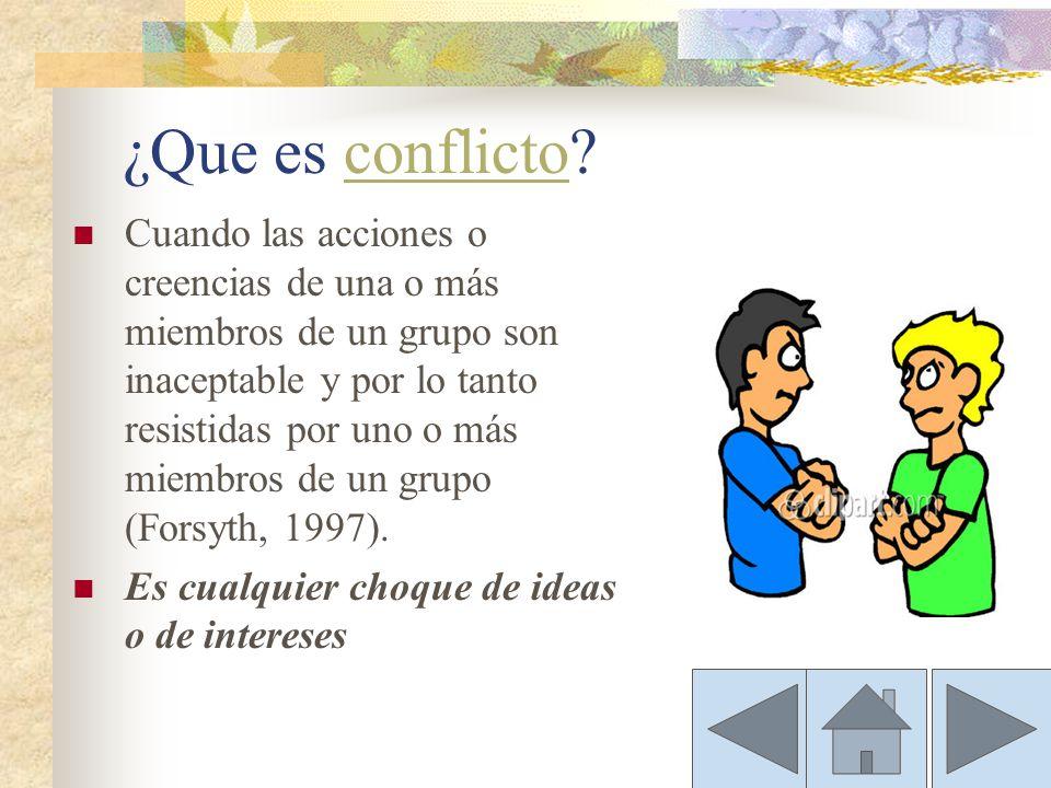 Menu Definición de Conflicto Definición de Conflicto Conflicto y Violencia ConflictoViolencia Como controlar la Ira Soluciones de Conflicto Soluciones