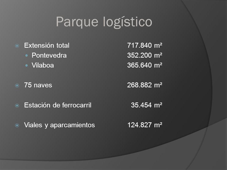 Parque logístico Extensión total717.840 m² Pontevedra352.200 m² Vilaboa 365.640 m² 75 naves 268.882 m² Estación de ferrocarril 35.454 m² Viales y apar