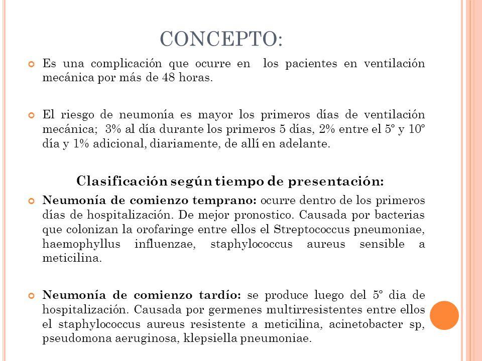 CONCEPTO: Es una complicación que ocurre en los pacientes en ventilación mecánica por más de 48 horas. El riesgo de neumonía es mayor los primeros día