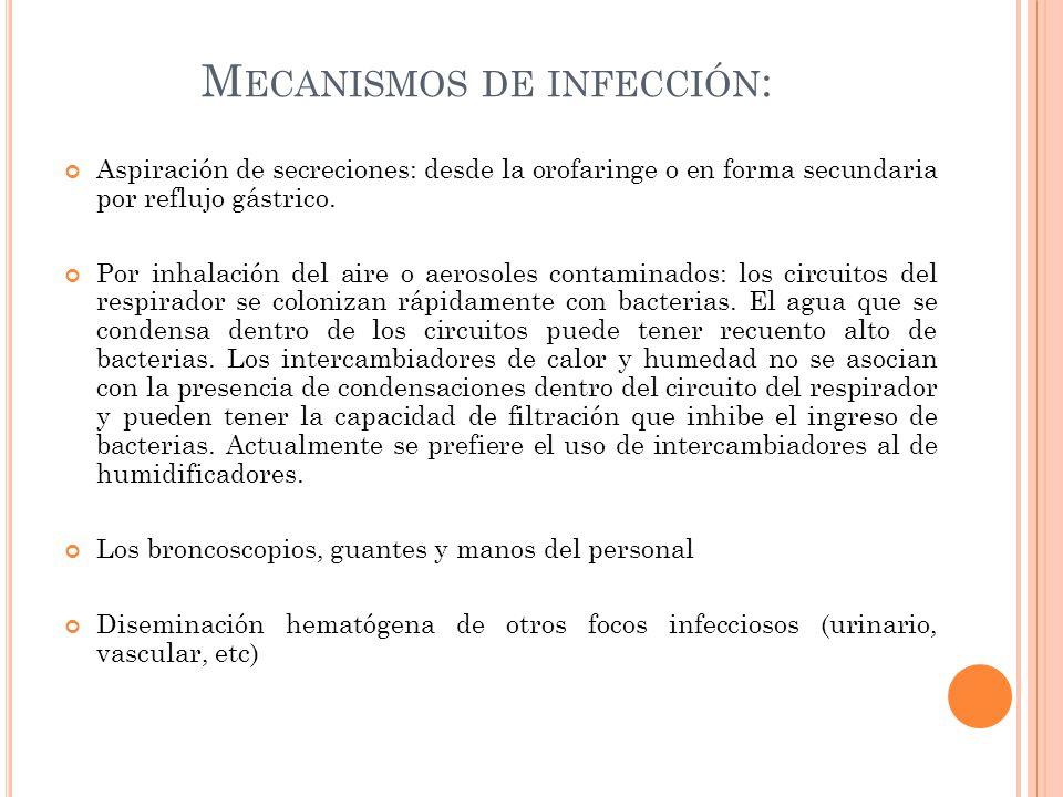 M ECANISMOS DE INFECCIÓN : Aspiración de secreciones: desde la orofaringe o en forma secundaria por reflujo gástrico. Por inhalación del aire o aeroso
