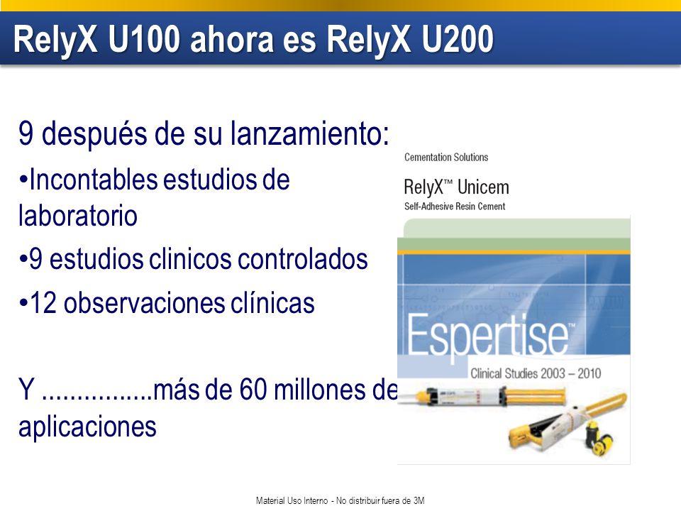 Material Uso Interno - No distribuir fuera de 3M 9 después de su lanzamiento: Incontables estudios de laboratorio 9 estudios clinicos controlados 12 observaciones clínicas Y................más de 60 millones de aplicaciones RelyX U100 ahora es RelyX U200