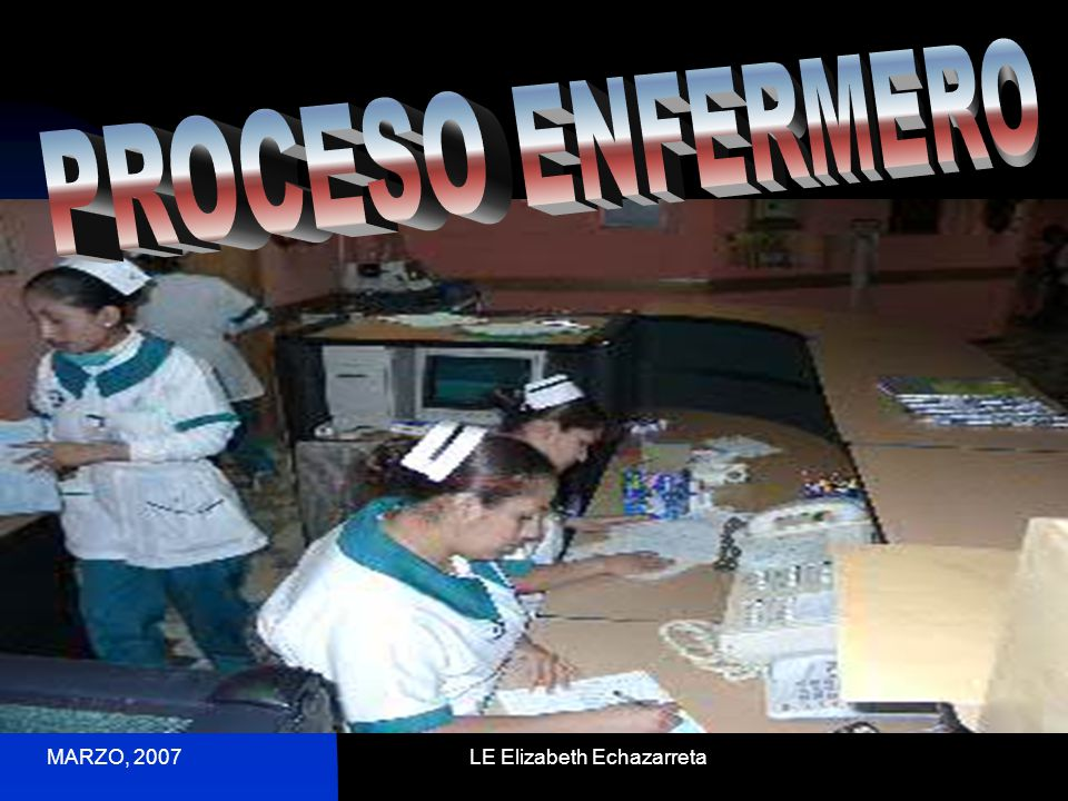 MARZO, 2007LE Elizabeth Echazarreta Qué es el Proceso Enfermero y porqué hay que aprenderlo.