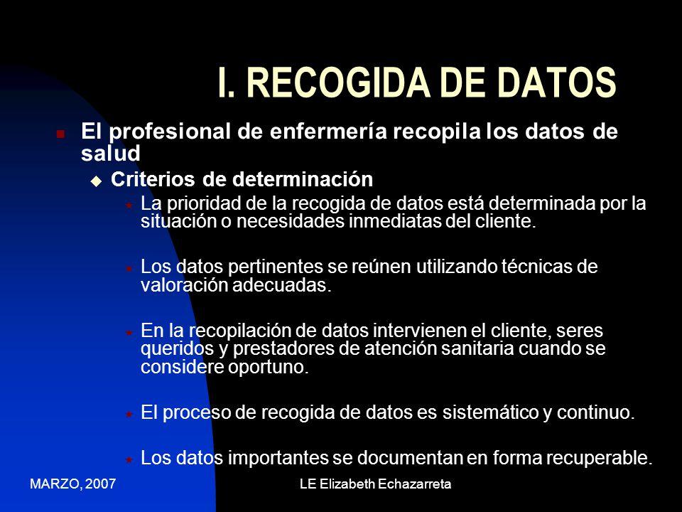 MARZO, 2007LE Elizabeth Echazarreta Tipos y Fuentes de datos Tipos de datos Tipos de datos Subjetivos.