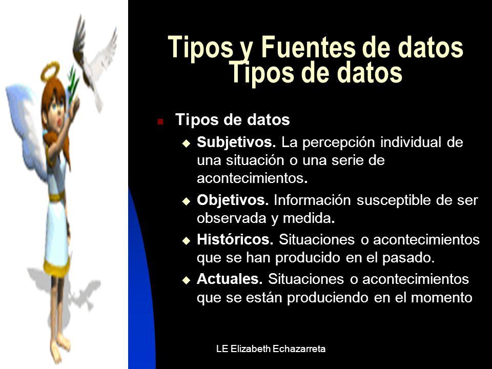 MARZO, 2007LE Elizabeth Echazarreta Fuentes de datos Primarias.