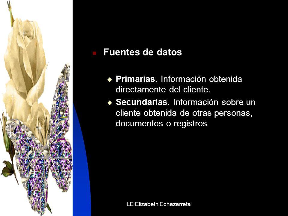 MARZO, 2007LE Elizabeth Echazarreta Prioridad en la recogida de datos.