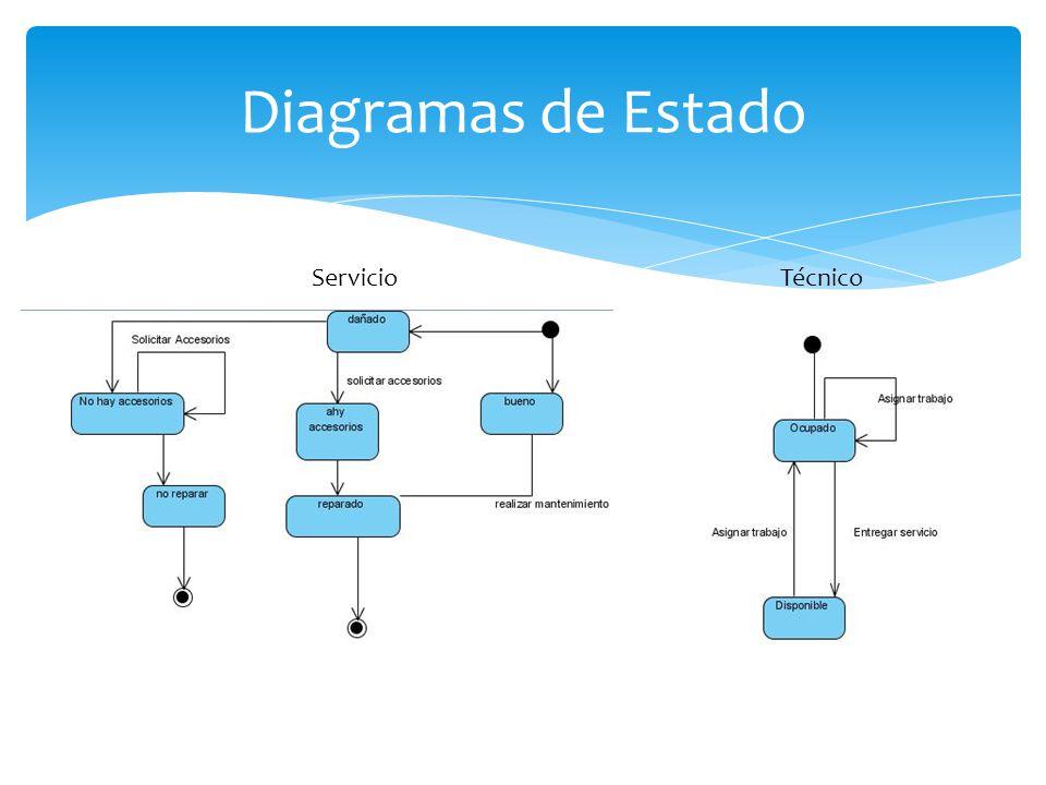 Diagramas de Estado TécnicoServicio