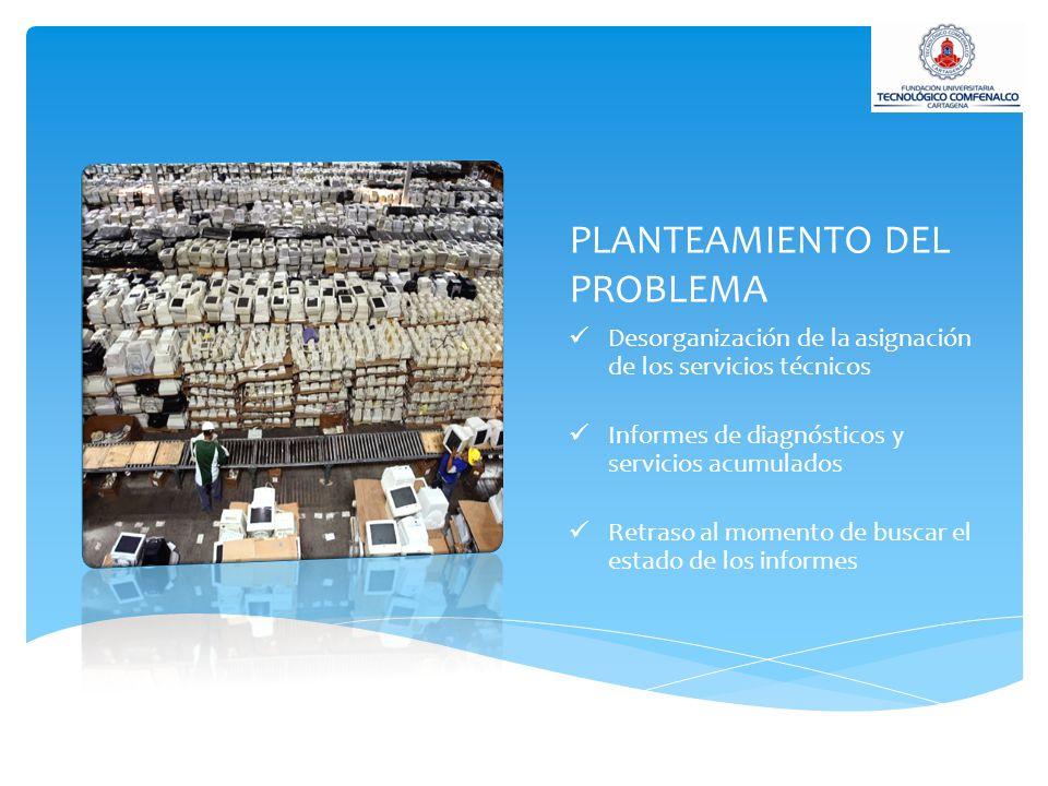 PLANTEAMIENTO DEL PROBLEMA Desorganización de la asignación de los servicios técnicos Informes de diagnósticos y servicios acumulados Retraso al momen