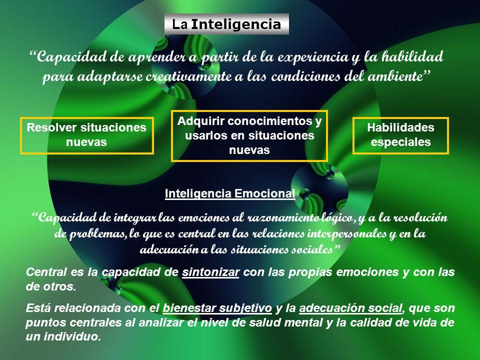 La Inteligencia Capacidad de aprender a partir de la experiencia y la habilidad para adaptarse creativamente a las condiciones del ambiente Resolver s
