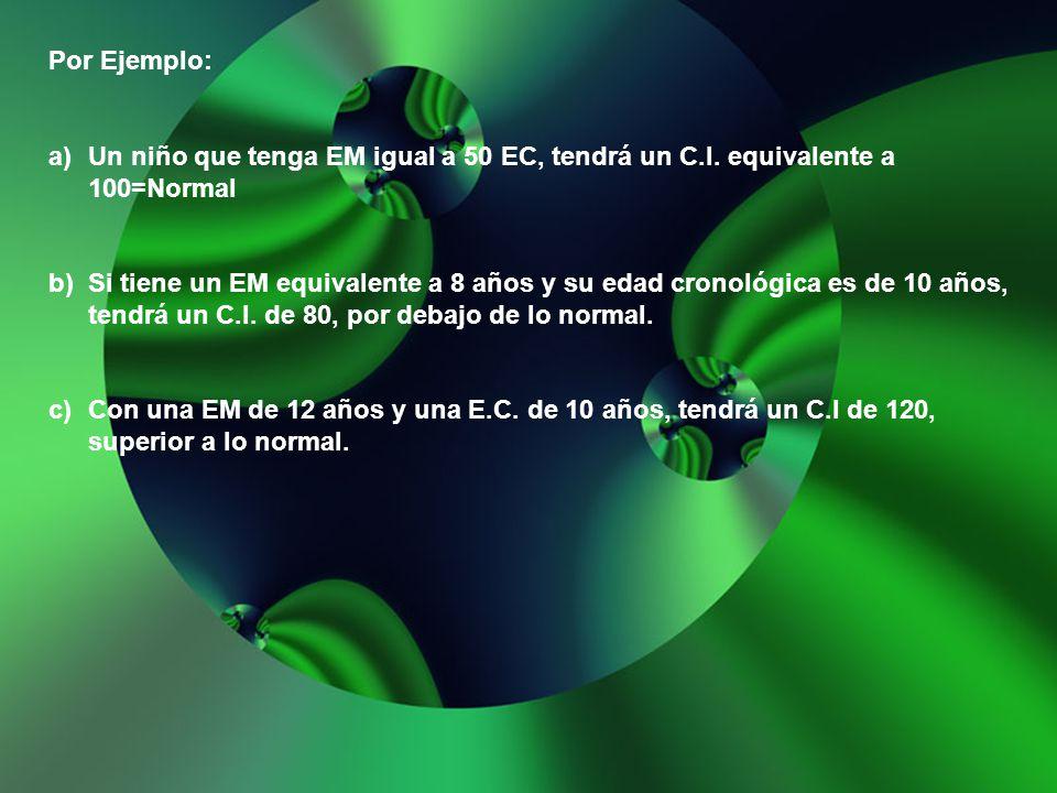 Por Ejemplo: a)Un niño que tenga EM igual a 50 EC, tendrá un C.I. equivalente a 100=Normal b)Si tiene un EM equivalente a 8 años y su edad cronológica