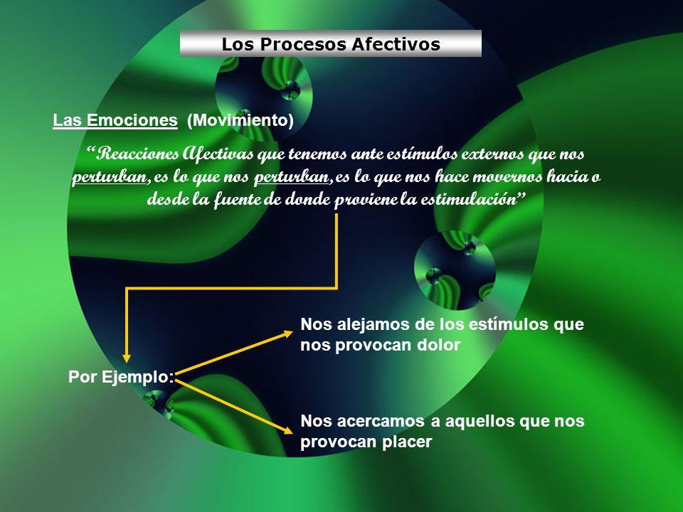 Los Procesos Afectivos Las Emociones (Movimiento) Reacciones Afectivas que tenemos ante estímulos externos que nos perturban, es lo que nos perturban,