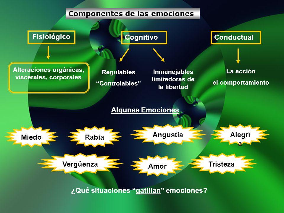 Componentes de las emociones Fisiológico CognitivoConductual Alteraciones orgánicas, viscerales, corporales Regulables Controlables Inmanejables limit