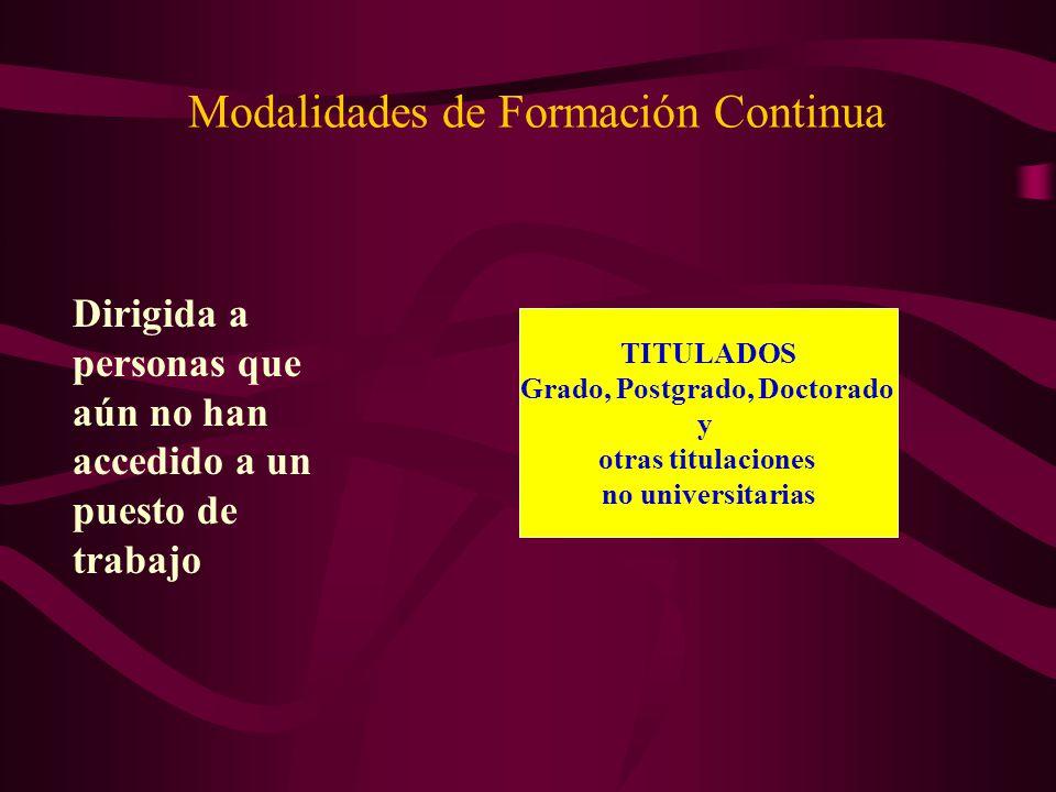 Modalidades de Formación Continua Dirigida a personas que aún no han accedido a un puesto de trabajo TITULADOS Grado, Postgrado, Doctorado y otras tit