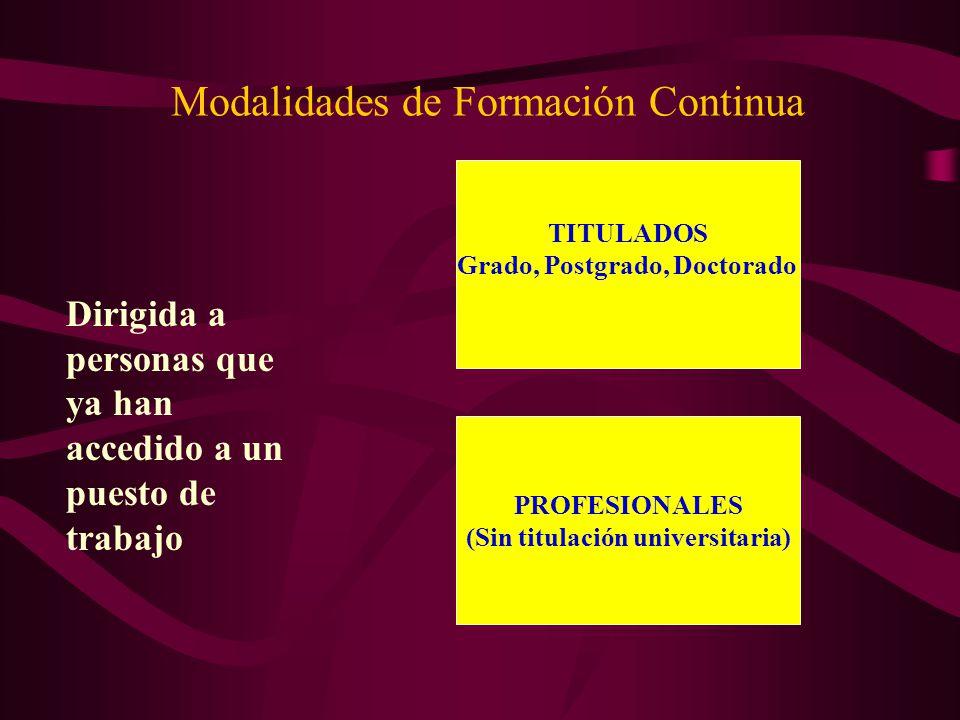 Modalidades de Formación Continua Dirigida a personas que ya han accedido a un puesto de trabajo TITULADOS Grado, Postgrado, Doctorado PROFESIONALES (