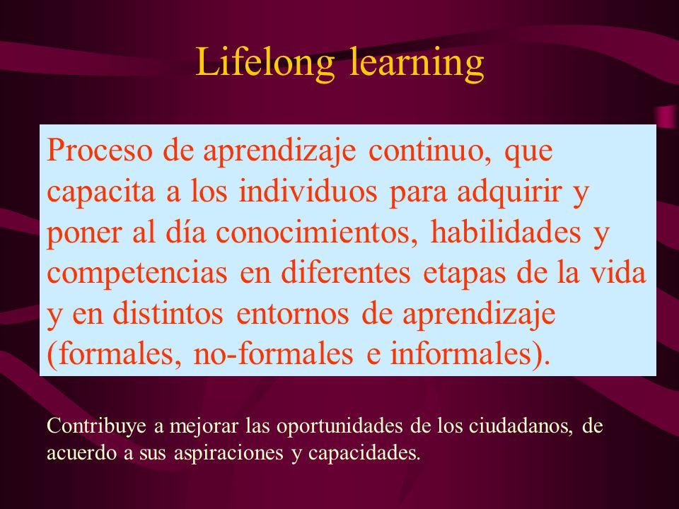 Lifelong learning Proceso de aprendizaje continuo, que capacita a los individuos para adquirir y poner al día conocimientos, habilidades y competencia