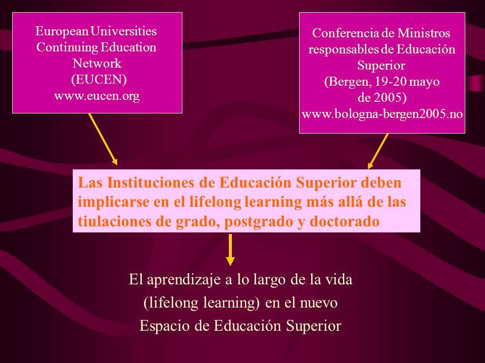Las Instituciones de Educación Superior y lifelong learning 1.Asumir el papel y la responsabilidad de las Instituciones de Educación Superior en el LLL e integrarlo en su política y estrategia de desarrollo global.