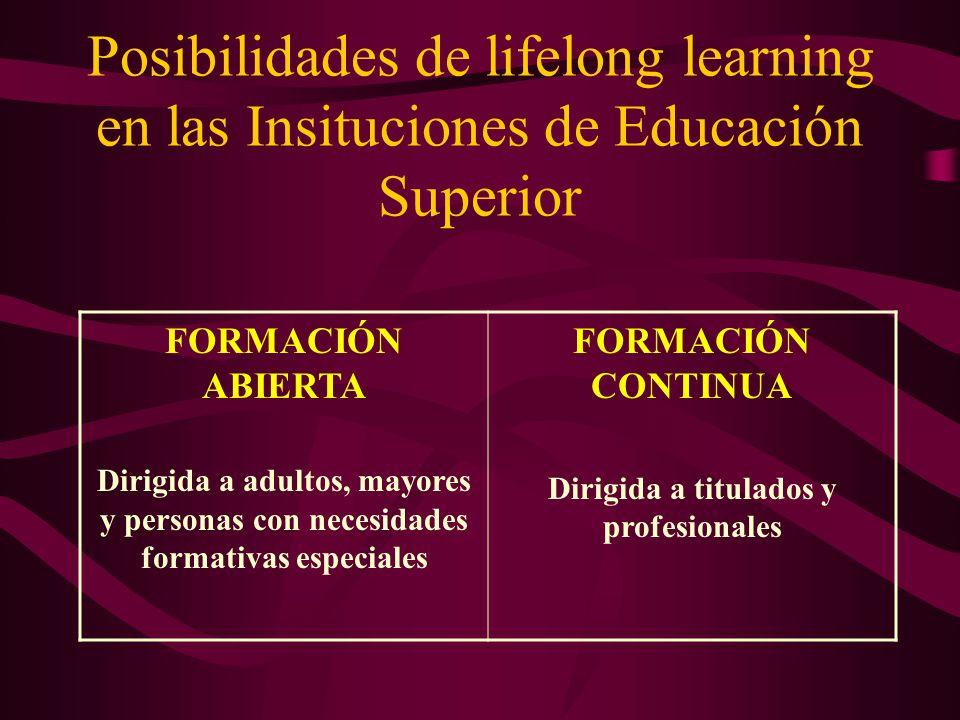 Posibilidades de lifelong learning en las Insituciones de Educación Superior FORMACIÓN ABIERTA Dirigida a adultos, mayores y personas con necesidades