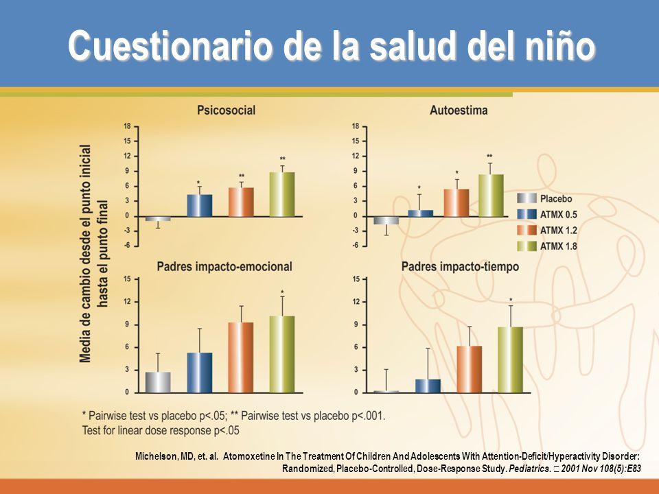 Cuestionario de la salud del niño Michelson, MD, et. al. Atomoxetine In The Treatment Of Children And Adolescents With Attention-Deficit/Hyperactivity