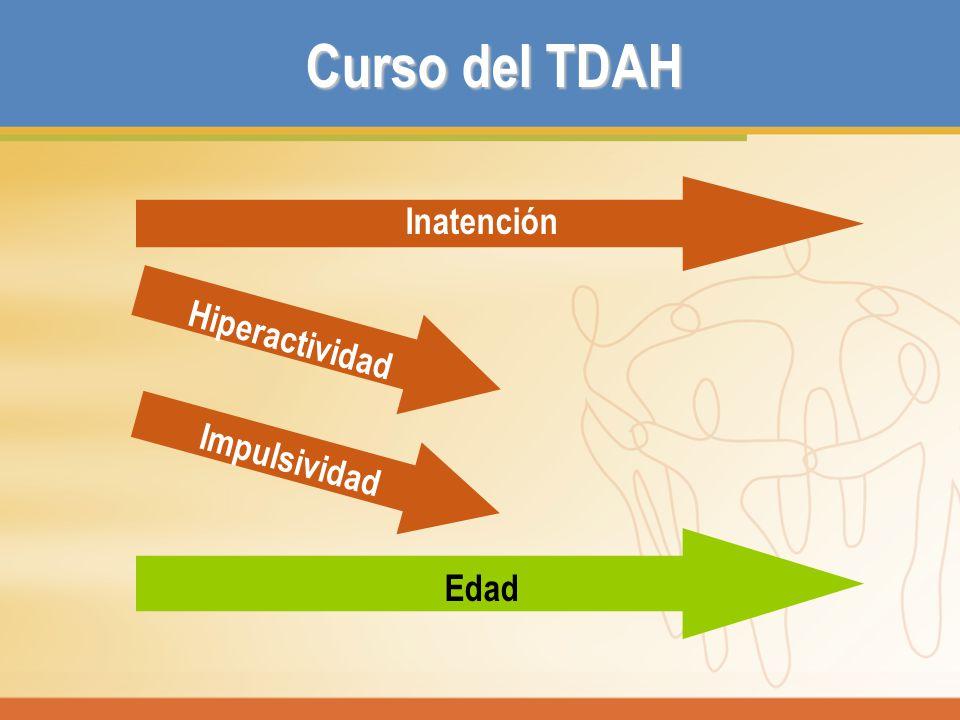 Curso del TDAH Inatención Edad Hiperactividad Impulsividad