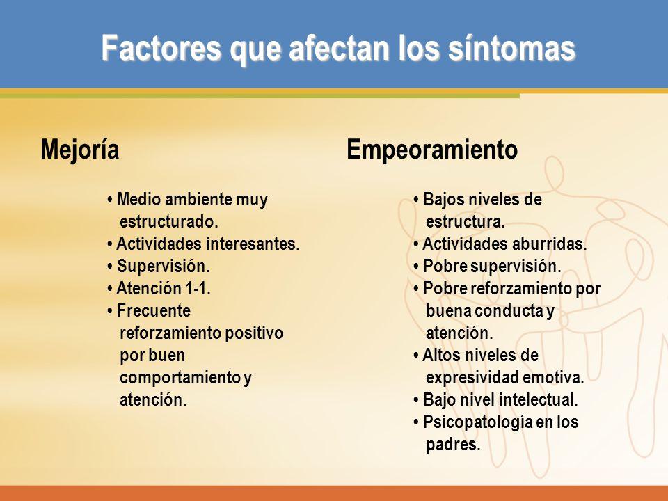 Factores que afectan los síntomas Mejoría Medio ambiente muy estructurado. Actividades interesantes. Supervisión. Atención 1-1. Frecuente reforzamient