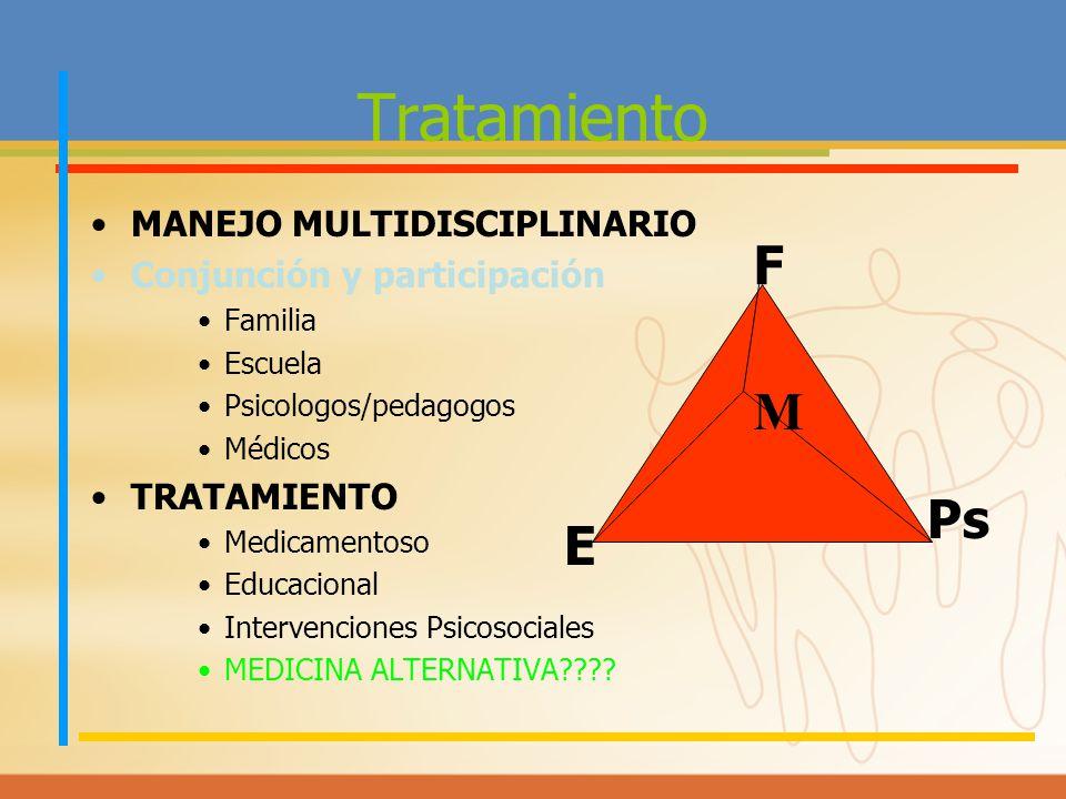 Tratamiento MANEJO MULTIDISCIPLINARIO Conjunción y participación Familia Escuela Psicologos/pedagogos Médicos TRATAMIENTO Medicamentoso Educacional In