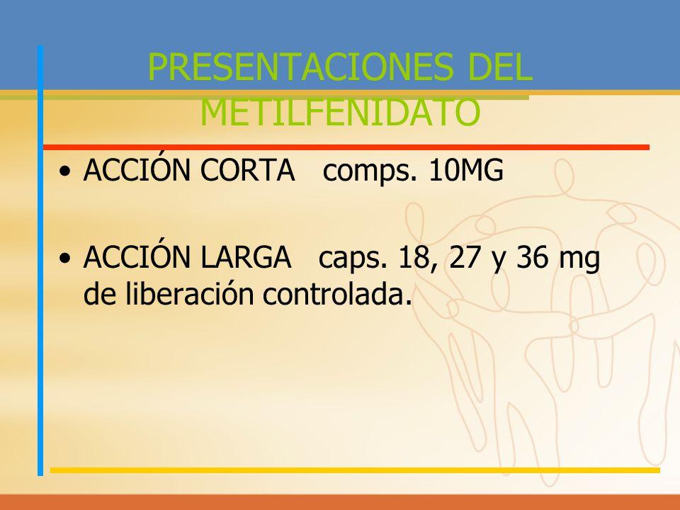 PRESENTACIONES DEL METILFENIDATO ACCIÓN CORTA comps. 10MG ACCIÓN LARGA caps. 18, 27 y 36 mg de liberación controlada.