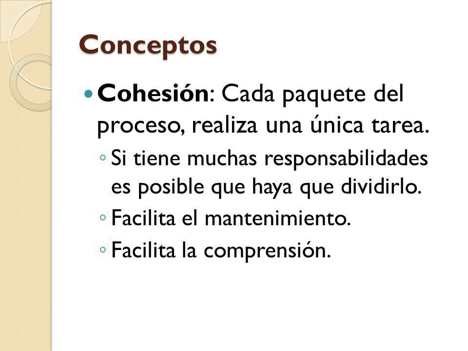 Conceptos Cohesión: Cada paquete del proceso, realiza una única tarea. Si tiene muchas responsabilidades es posible que haya que dividirlo. Facilita e