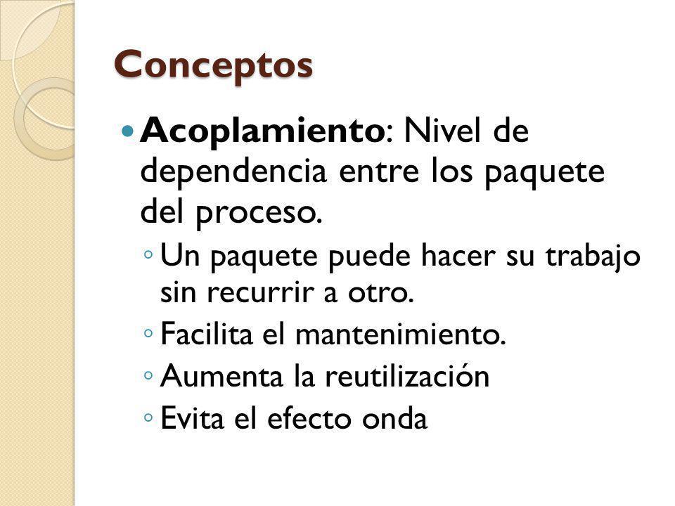 Conceptos Acoplamiento: Nivel de dependencia entre los paquete del proceso. Un paquete puede hacer su trabajo sin recurrir a otro. Facilita el manteni