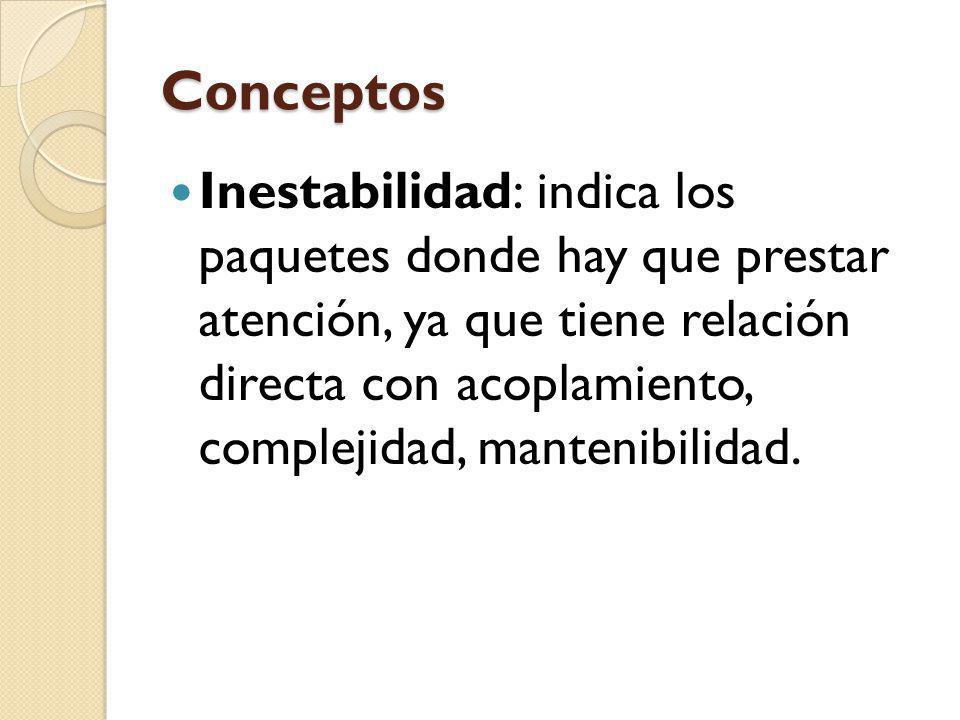 Conceptos Inestabilidad: indica los paquetes donde hay que prestar atención, ya que tiene relación directa con acoplamiento, complejidad, mantenibilid