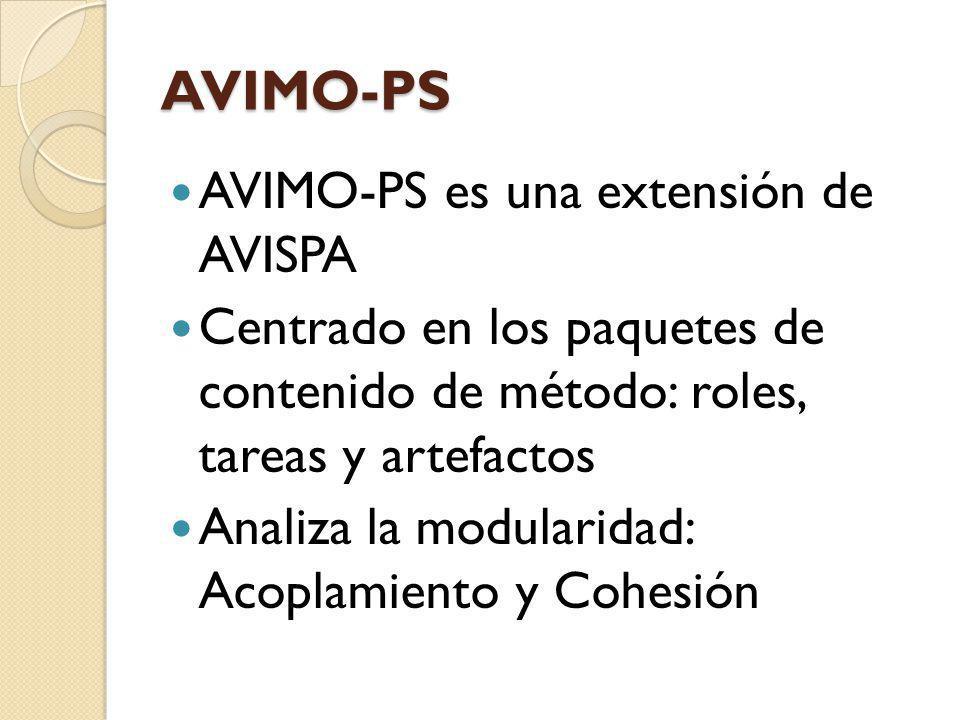 AVIMO-PS AVIMO-PS es una extensión de AVISPA Centrado en los paquetes de contenido de método: roles, tareas y artefactos Analiza la modularidad: Acopl