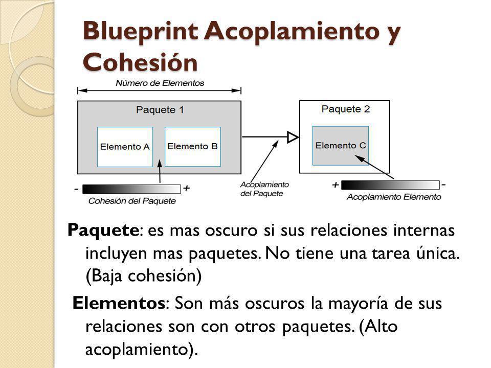 Blueprint Acoplamiento y Cohesión Paquete: es mas oscuro si sus relaciones internas incluyen mas paquetes. No tiene una tarea única. (Baja cohesión) E