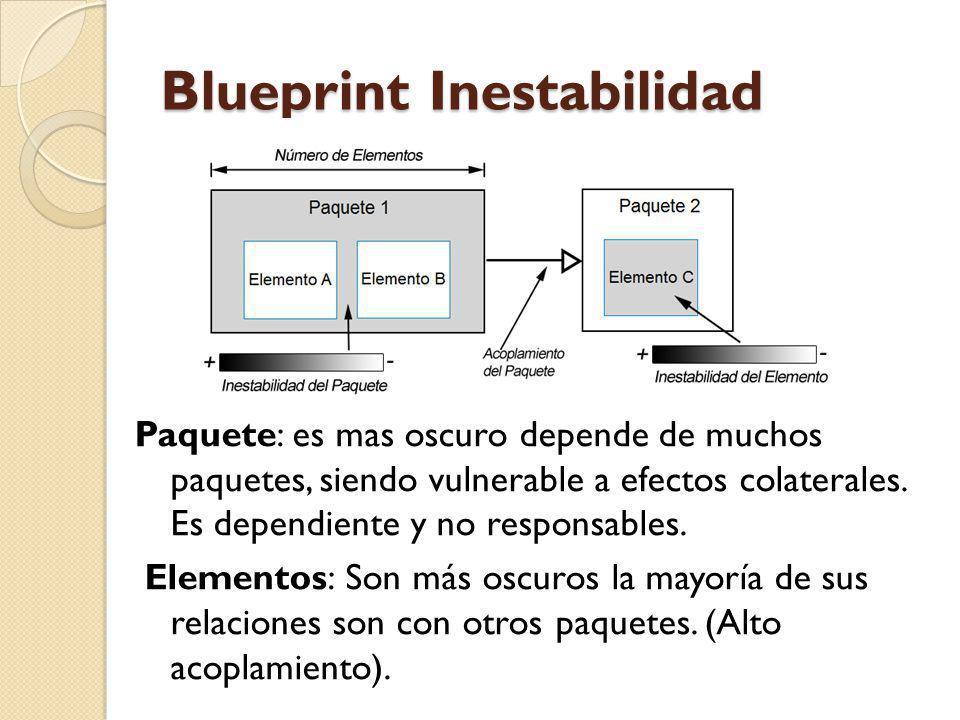 Blueprint Inestabilidad Paquete: es mas oscuro depende de muchos paquetes, siendo vulnerable a efectos colaterales. Es dependiente y no responsables.