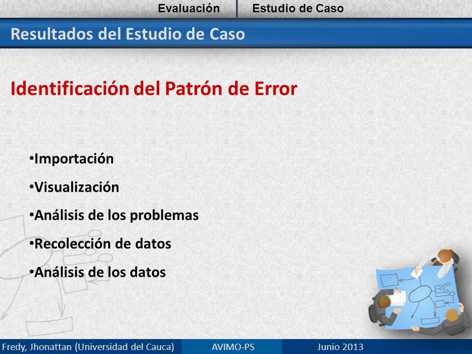 Resultados del Estudio de Caso Identificación del Patrón de Error Importación Visualización Análisis de los problemas Recolección de datos Análisis de los datos EvaluaciónEstudio de Caso Fredy, Jhonattan (Universidad del Cauca) AVIMO-PS Junio 2013