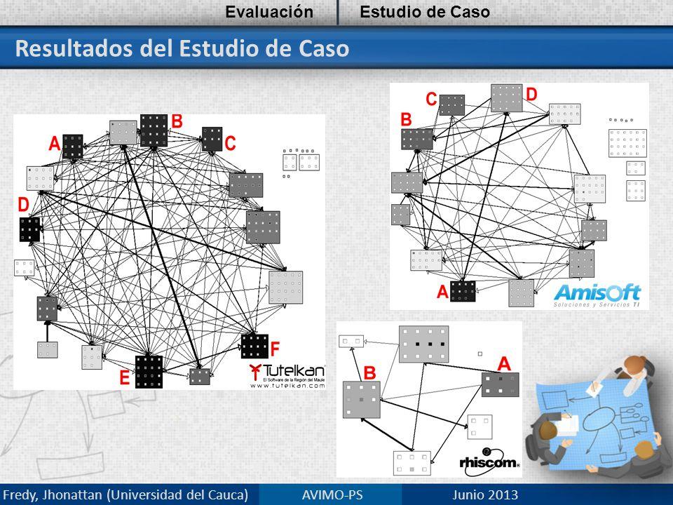 Resultados del Estudio de Caso EvaluaciónEstudio de Caso Fredy, Jhonattan (Universidad del Cauca) AVIMO-PS Junio 2013