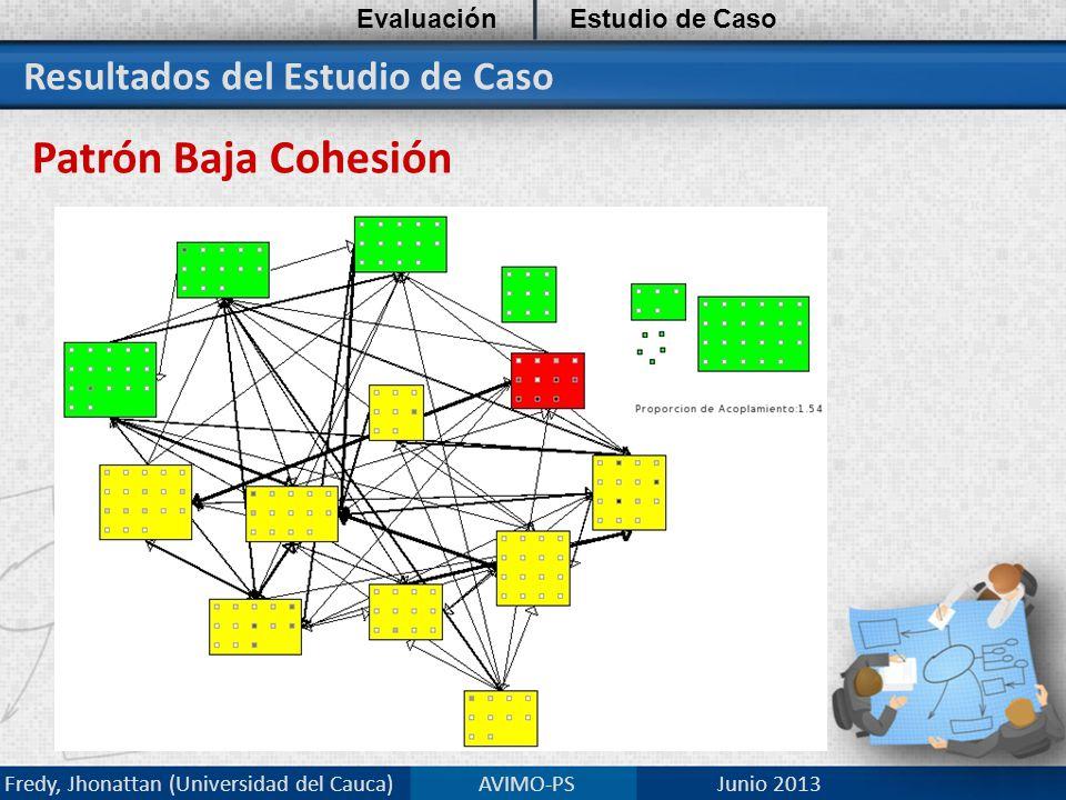 Resultados del Estudio de Caso Patrón Baja Cohesión EvaluaciónEstudio de Caso Fredy, Jhonattan (Universidad del Cauca) AVIMO-PS Junio 2013