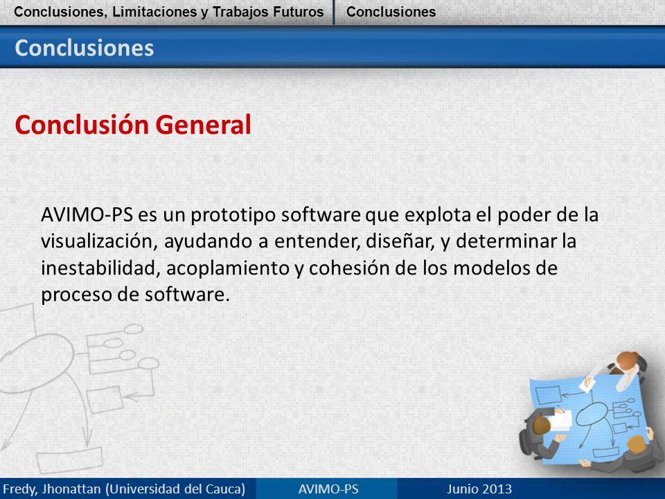 Conclusiones Conclusión General AVIMO-PS es un prototipo software que explota el poder de la visualización, ayudando a entender, diseñar, y determinar la inestabilidad, acoplamiento y cohesión de los modelos de proceso de software.