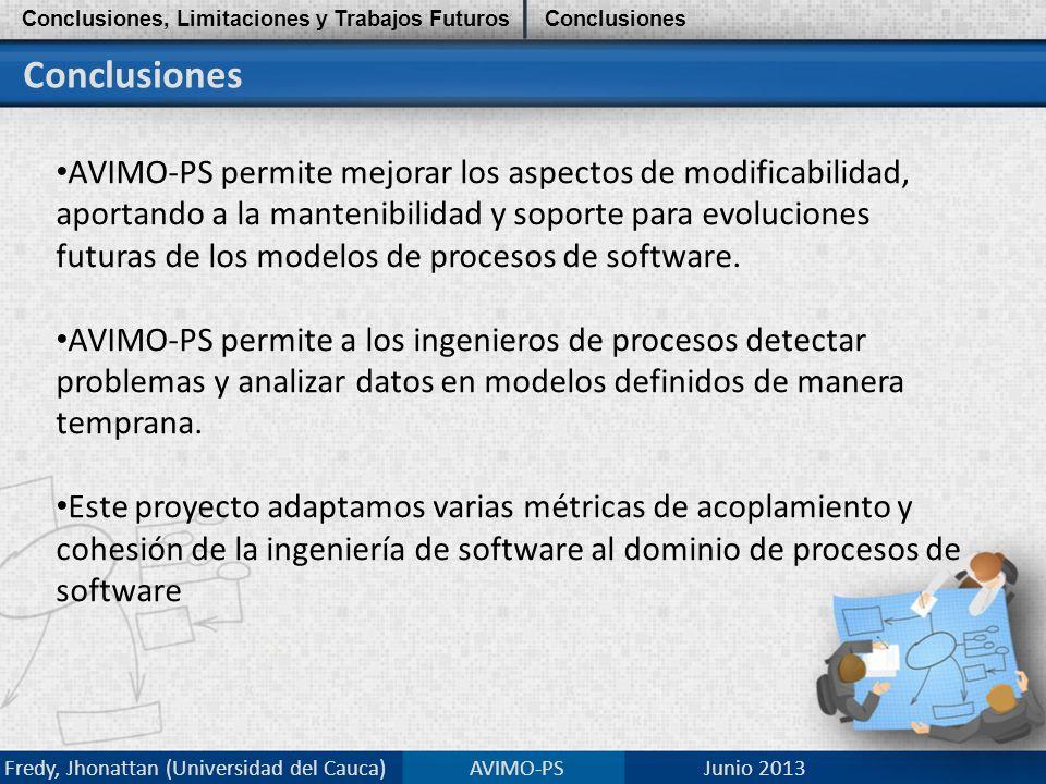 Conclusiones AVIMO-PS permite mejorar los aspectos de modificabilidad, aportando a la mantenibilidad y soporte para evoluciones futuras de los modelos de procesos de software.