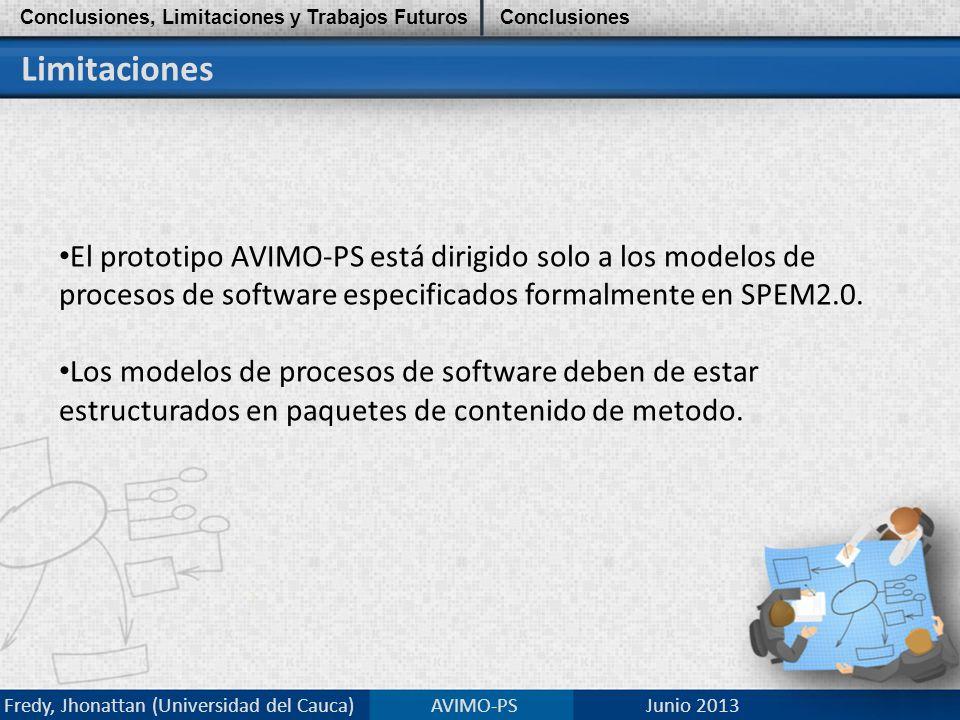 Limitaciones El prototipo AVIMO-PS está dirigido solo a los modelos de procesos de software especificados formalmente en SPEM2.0.