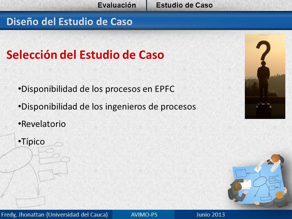 Diseño del Estudio de Caso Selección del Estudio de Caso Disponibilidad de los procesos en EPFC Disponibilidad de los ingenieros de procesos Revelatorio Típico EvaluaciónEstudio de Caso Fredy, Jhonattan (Universidad del Cauca) AVIMO-PS Junio 2013