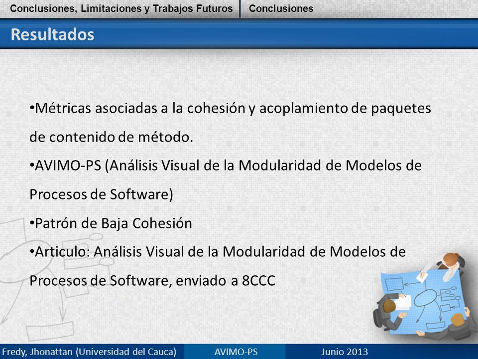 Resultados Métricas asociadas a la cohesión y acoplamiento de paquetes de contenido de método.