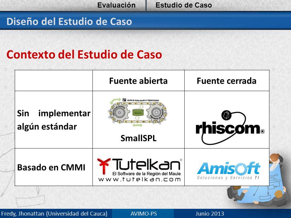 Diseño del Estudio de Caso Contexto del Estudio de Caso Fuente abiertaFuente cerrada Sin implementar algún estándar SmallSPL Basado en CMMI EvaluaciónEstudio de Caso Fredy, Jhonattan (Universidad del Cauca) AVIMO-PS Junio 2013