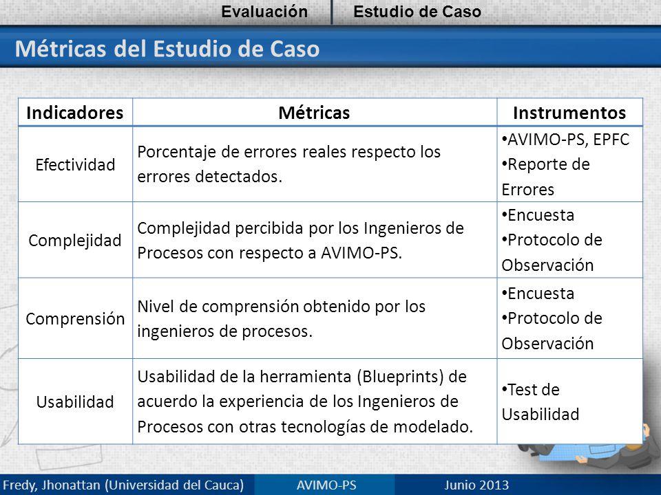 Métricas del Estudio de Caso Indicadores Métricas Instrumentos Efectividad Porcentaje de errores reales respecto los errores detectados.