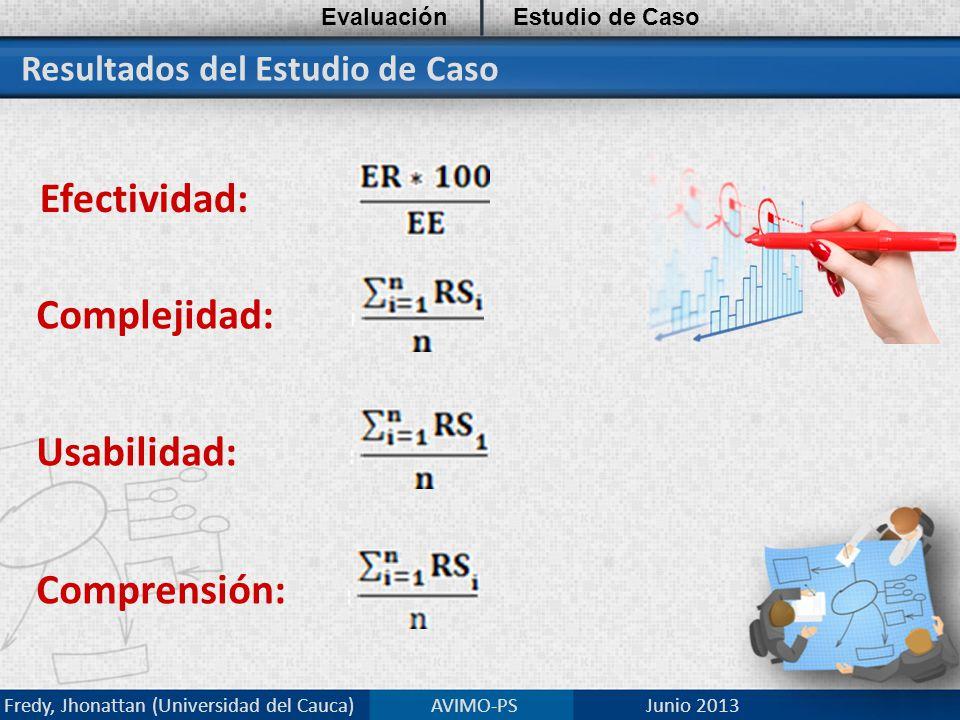 Resultados del Estudio de Caso Complejidad: Comprensión: Usabilidad: EvaluaciónEstudio de Caso Fredy, Jhonattan (Universidad del Cauca) AVIMO-PS Junio 2013 Efectividad: