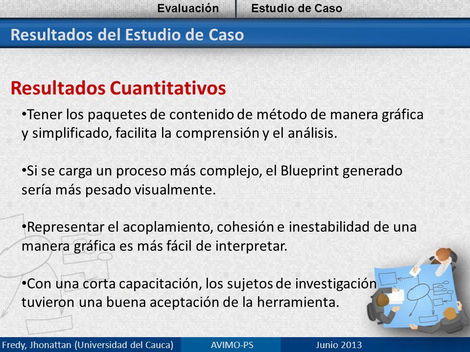 Resultados del Estudio de Caso EvaluaciónEstudio de Caso Fredy, Jhonattan (Universidad del Cauca) AVIMO-PS Junio 2013 Resultados Cuantitativos Tener los paquetes de contenido de método de manera gráfica y simplificado, facilita la comprensión y el análisis.