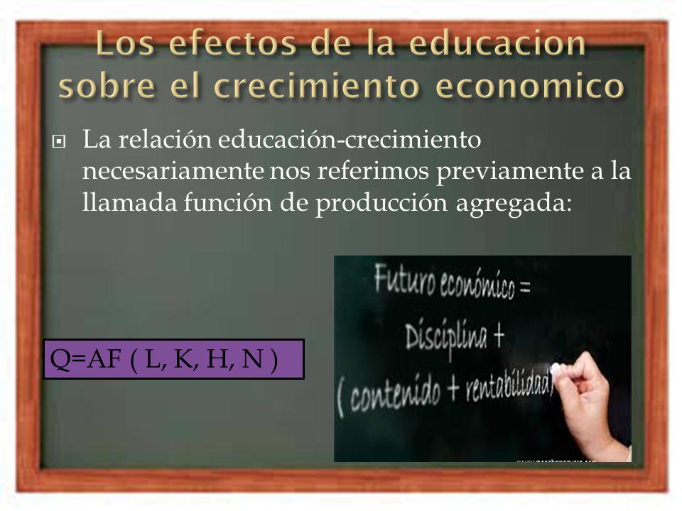 La relación educación-crecimiento necesariamente nos referimos previamente a la llamada función de producción agregada: Q=AF ( L, K, H, N )