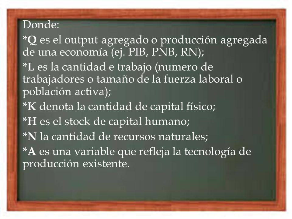 Donde: *Q es el output agregado o producción agregada de una economía (ej. PIB, PNB, RN); *L es la cantidad e trabajo (numero de trabajadores o tamaño