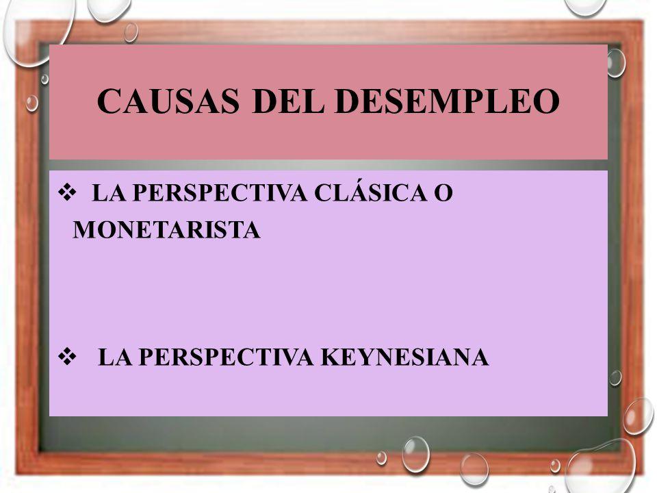 CAUSAS DEL DESEMPLEO LA PERSPECTIVA CLÁSICA O MONETARISTA LA PERSPECTIVA KEYNESIANA