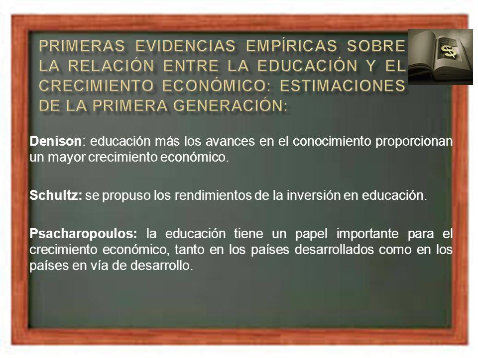 Denison: educación más los avances en el conocimiento proporcionan un mayor crecimiento económico. Schultz: se propuso los rendimientos de la inversió